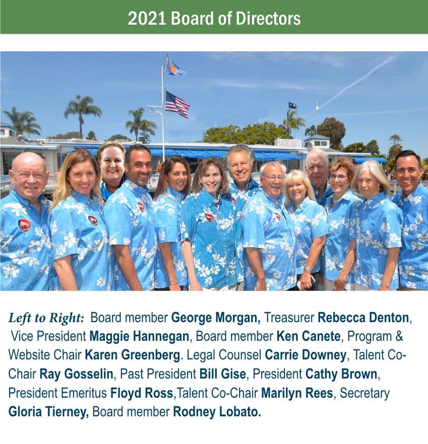 Coronado Board of Directors 2019